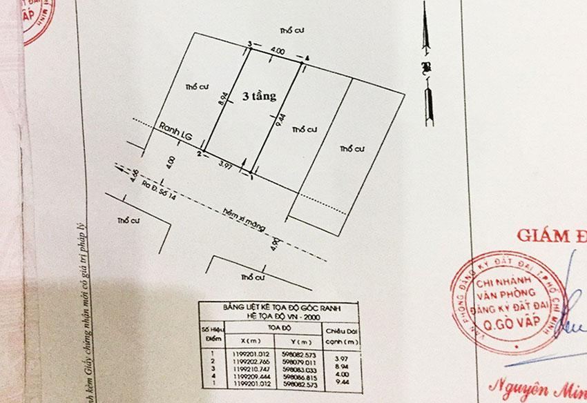 https://kyguinhadatsaigon.com/wp-content/uploads/2020/12/so-hong-1-nha-1-tret-2-lau-hem-xe-hoi-duong-so-14-phuong-8-quan-go-vap-tphcm.jpg